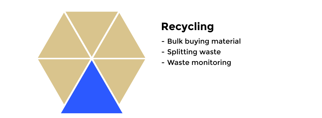 hex-recycling